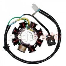 Статор генератора GY6-125/150cc (7+1)